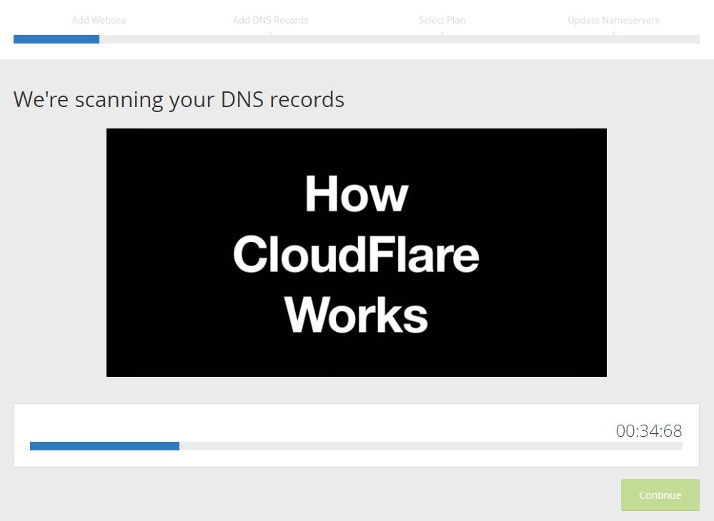 cloudflare dns tarama