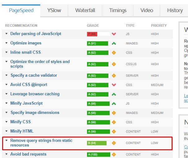 gtmetrix remove query strings