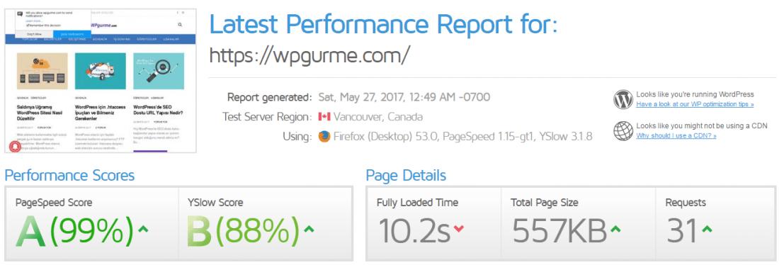 gtmetrix wpgurme testi tekrar