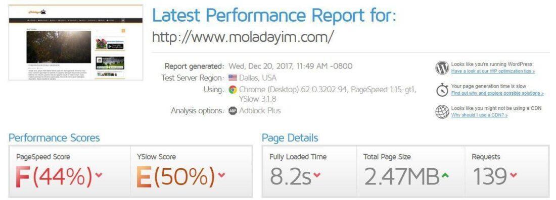 Moladayım Sitesi Eklentisiz Performans Raporu