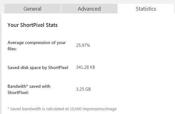 shortpixel istatistik