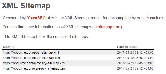 xml site haritasi